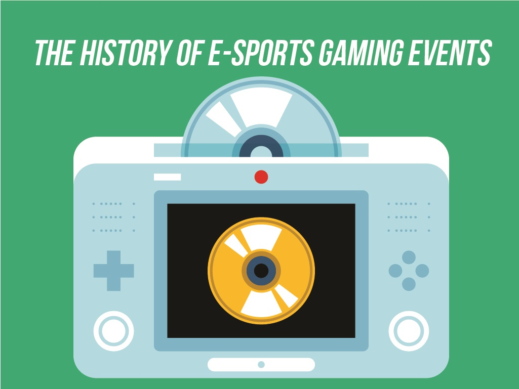 01_cover_The History of eSports Gaming Events